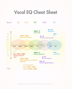 Vocal-EQ-Cheat-Sheet-th