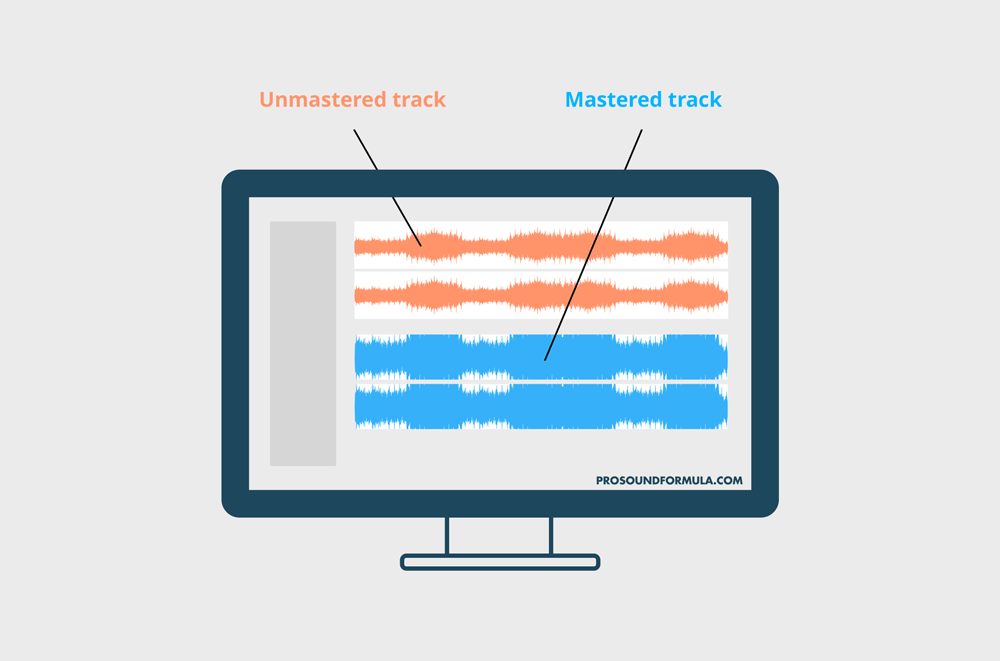 mastered vs unmastered waveform